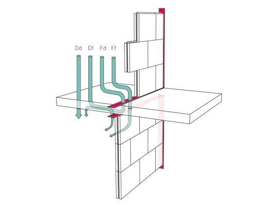 Wegen der Bedeutung der Flankenübertragung werden leichte Trennwänden aus Gips-Wandbauplatten nicht nur nach ihrer Direktdämmung beurteilt. Es ist zu berücksichtigen, dass die Wände nur einen geringen Beitrag zur Schallübertragung auf Nebenwegen (Körperschall) leisten, weil sie durch den elastischen Wandanschluss wirksam von angrenzenden Bauteilen entkoppelt werden. Bild: VG-Orth Multigips