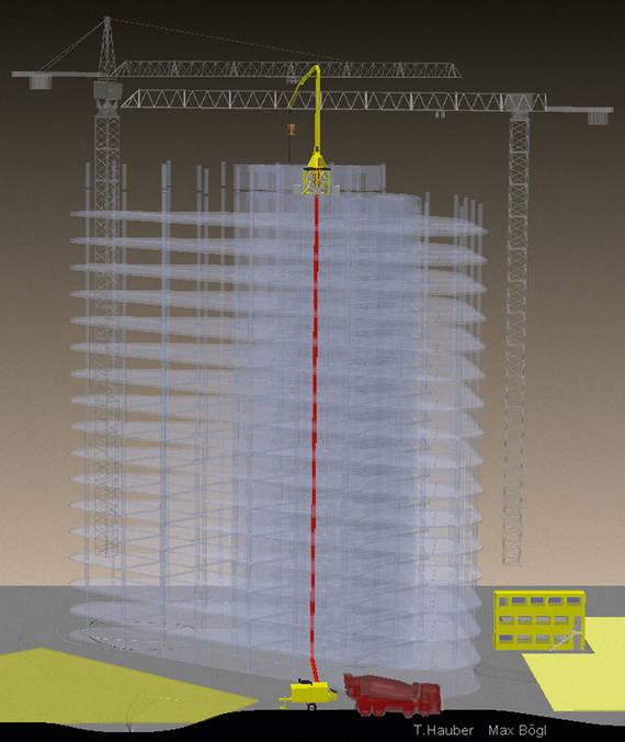 Analyse der Pumpleistung: Druckhöhe und Leitungslänge
