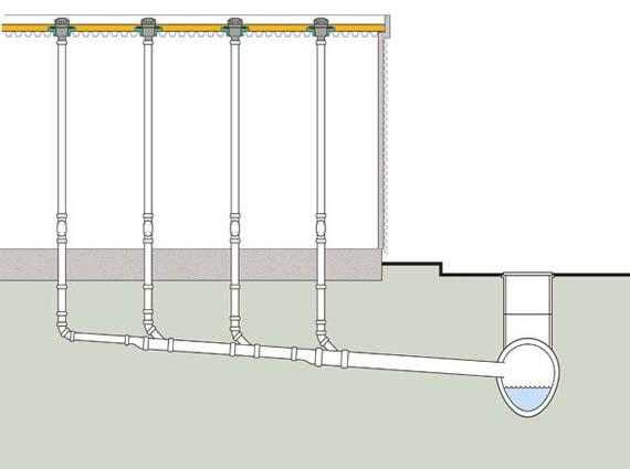 Freispiegelentwässerung: Grundsätzlich werden oberirdische Gebäude im Freistrom entwässert. Das bedeutet das Abwasser fließt durch im Gefälle verlegte Rohre alleine ohne zusätzliche Pumpen bis in die Kanalisation.