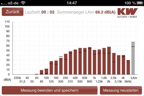 Schallmess-App für Apple iPhone und iPad von Kutzner Weber