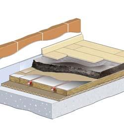 Flächenheizung Gussasphalt JOCO KlimaBoden Holzfaserdämmung ÖKOpor