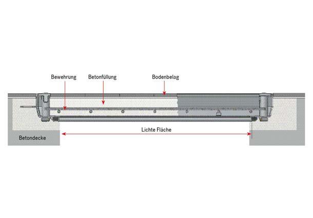 Schachtabdeckung für unterflur verbauten Installationen wie Versorgungs- und Verteilelemente