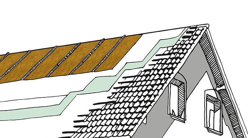 Eine gute Außendämmung, z.B. aus Glas- oder Steinwolle, reduziert durch ihre gute Dämmwirkung die Temperaturschwankungen der Außenwand. Das sorgt für Behaglichkeit im Gebäude – und zwar zu jeder Jahreszeit. Bild: FMI Fachverband Mineralwolleindustrie e.V.