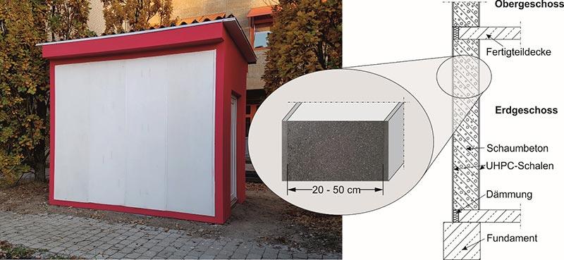 Ansicht und Schema der Wand. Bild: Uni Kassel