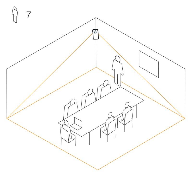 Der HPD2 zählt sitzende oder stehende Personen in einem Bereich von 10 m im Radius. Bildnachweis: STEINEL PROFESSIONAL
