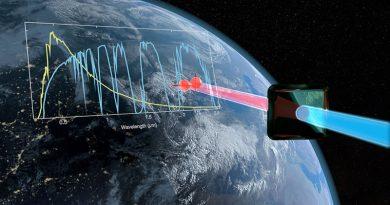Erzeugung von polarisationsverschränkten Photonenpaaren bei einer Wellenlänge von 2,1 Mikrometern. Bild: M. Kues / PQT