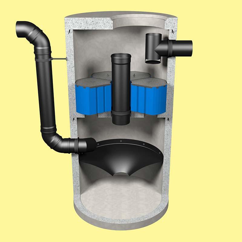 Das bewährte HydroSystem 1500 reinigt das Abwasser von Kunstrasenplätzen zusätzlich durch Sedimentation und die Filtration von Schadstoffen. Das gereinigte Wasser lässt sich zur Bewässerung von Sportanlagen weiterverwenden. Abbildung: www.3ptechnik.com